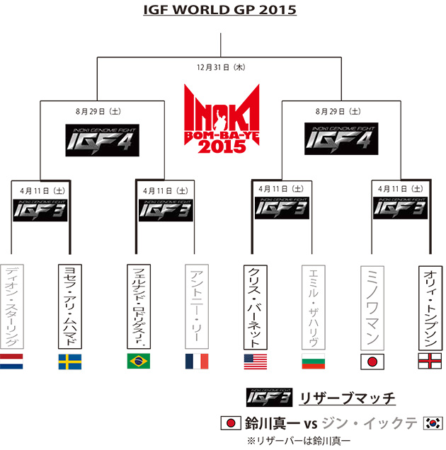 IGF 8.29両国『INOKI GENOME FIG...
