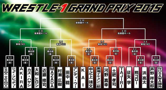 WRESTLE-1GPトーナメント表